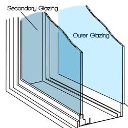 Secondary Glazing diagram